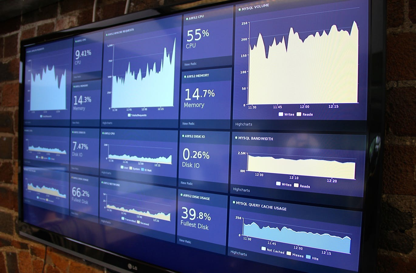 Tutorial: Realtime TV Monitoring with Raspberry Pi - Blog | Parallax